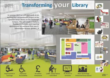Transforming Your library